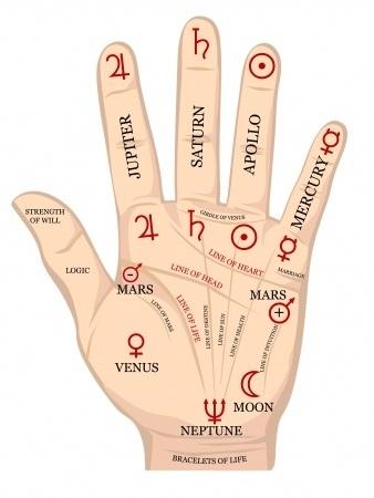 palmistry-hand