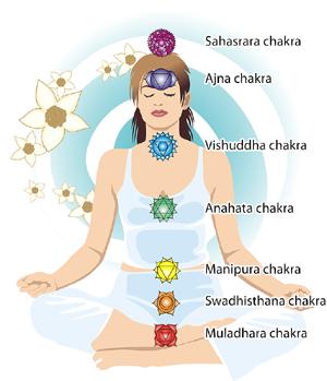 anahata-chakra-baddha-hasta-virabhadrasana